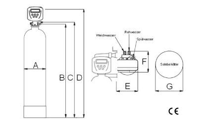Nitratfilter Brunnenwasser Filteranlage