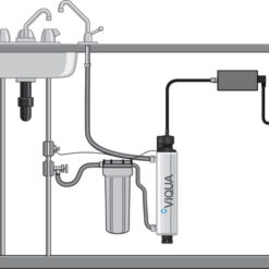 Grafik viqua UV desinfektionsanlage VT1 Sterilight Wohnmobil Garten