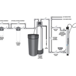 UV-Desinfektionsanlagen Wasseraufbereitung