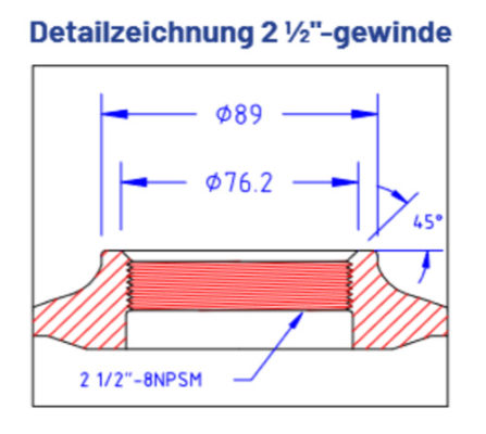 GFK Drucktanks Composite Detailzeichnung
